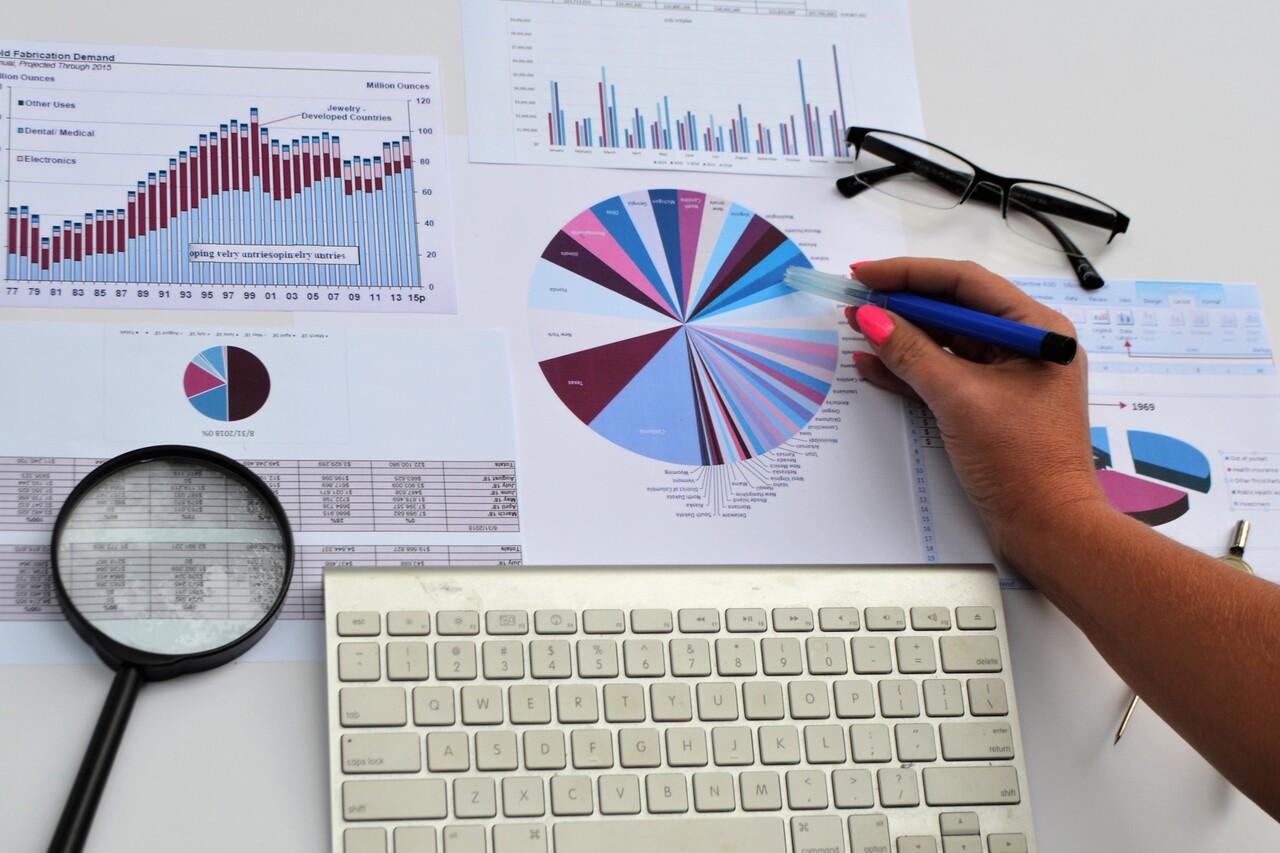 Understand Warehouse KPIs